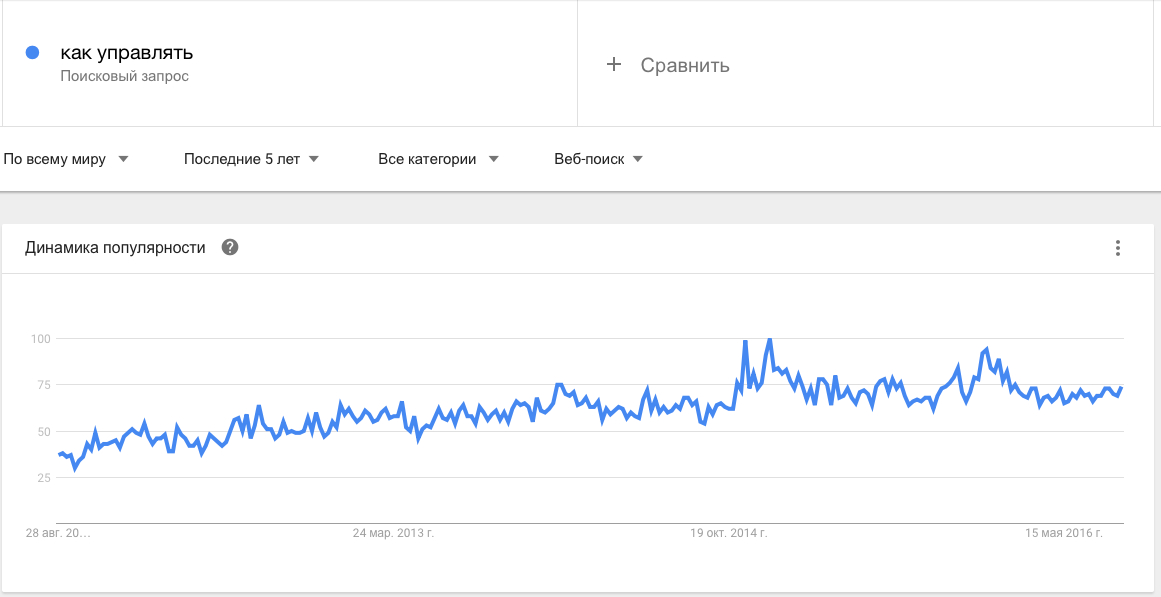 запросы гугл как управлять